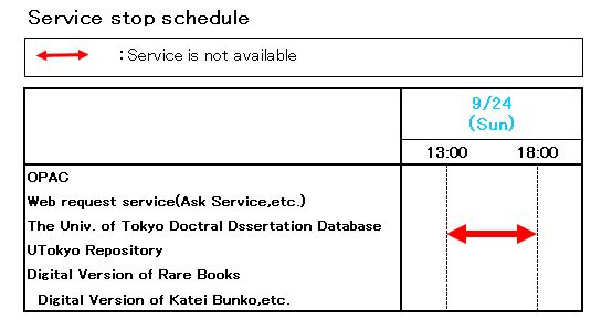 Service suspended on Sep. 24